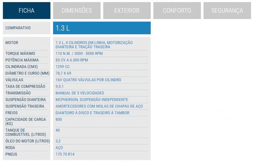 Lifan Foison 1.3L - Foto #4
