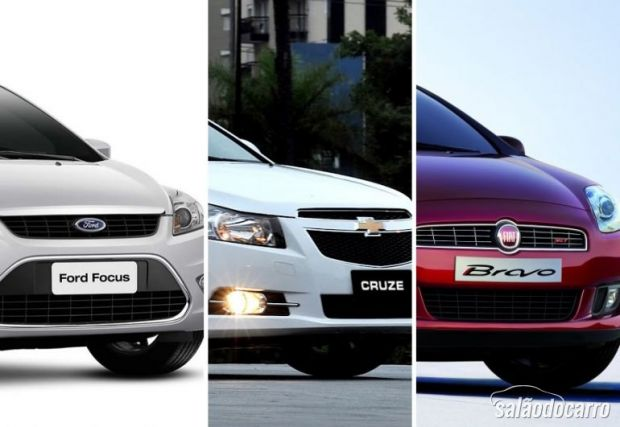 Hatches médios: Focus x Cruze x Bravo