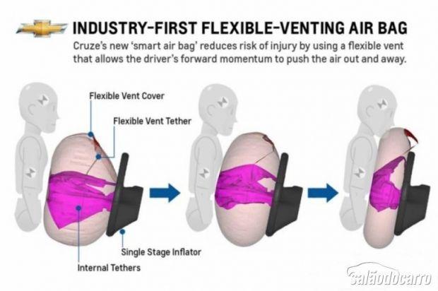 GM apresenta novo sistema de airbags