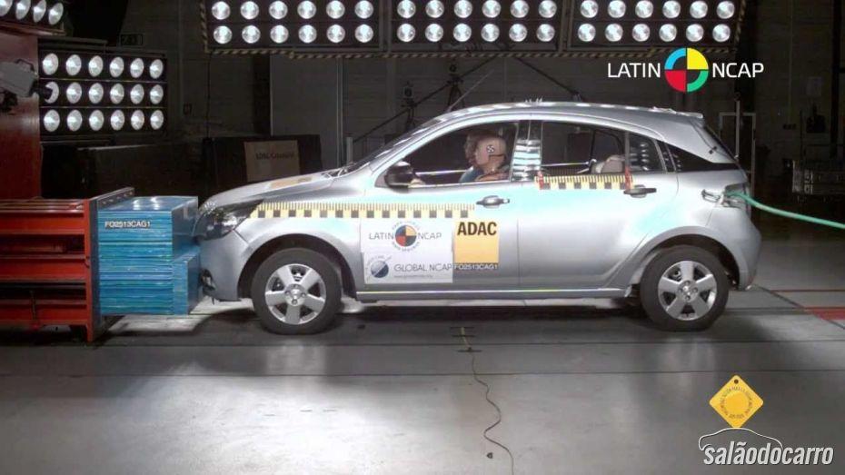 Latin NCap divulga novo testes de segurança