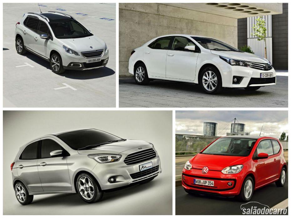 Perspectivas automotivas para 2014