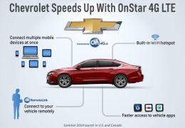 Como funciona o serviço 4G da Chevrolet?
