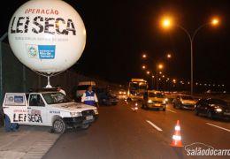 Lei Seca no Brasil e no Mundo