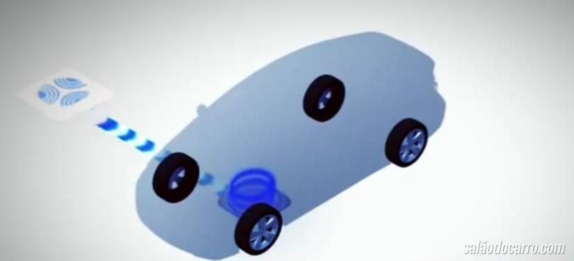 Confira sistema que permite recargas de baterias elétricas sem cabo