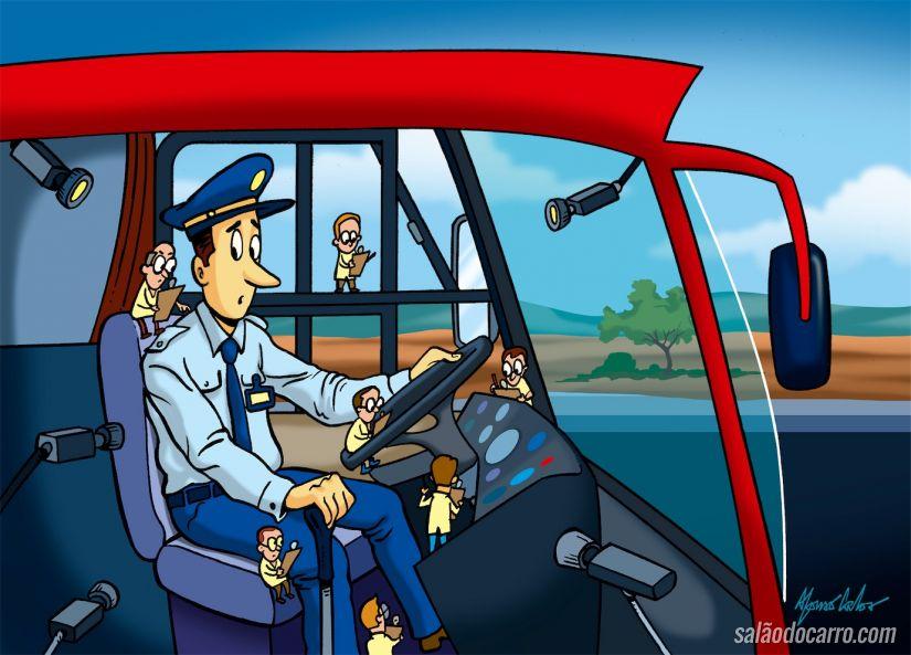 Gerenciador de frota da Volvo Bus