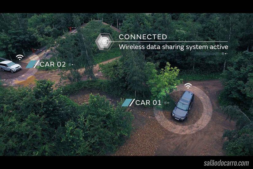 Jaguar mostra sistema de condução autônoma off-road