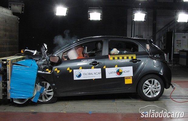 Crash Teste com o HB20