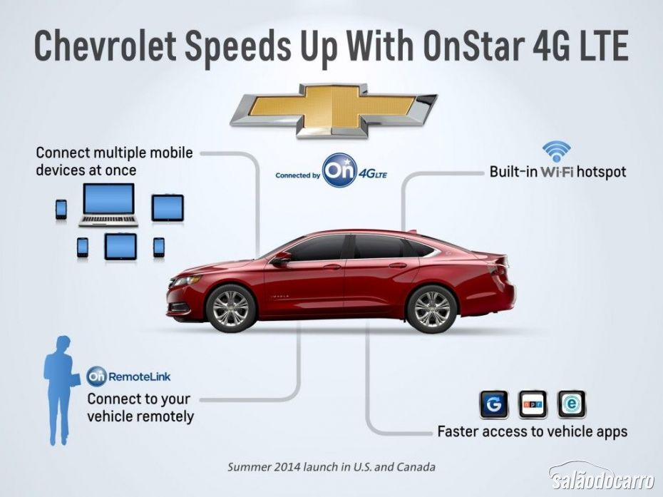 4G Chevrolet