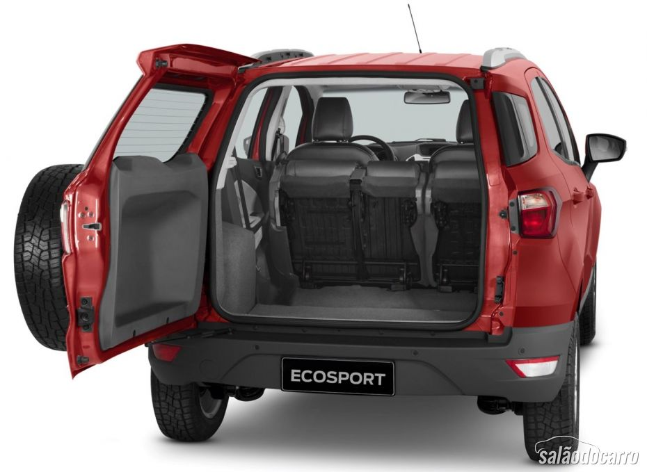 Recall Ford Ecosport