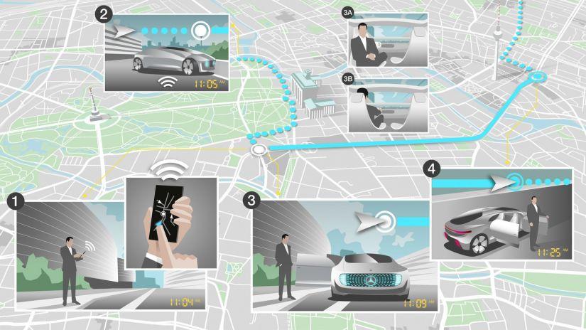 Mercedes e Bosch querem lançar 'táxis-robôs'