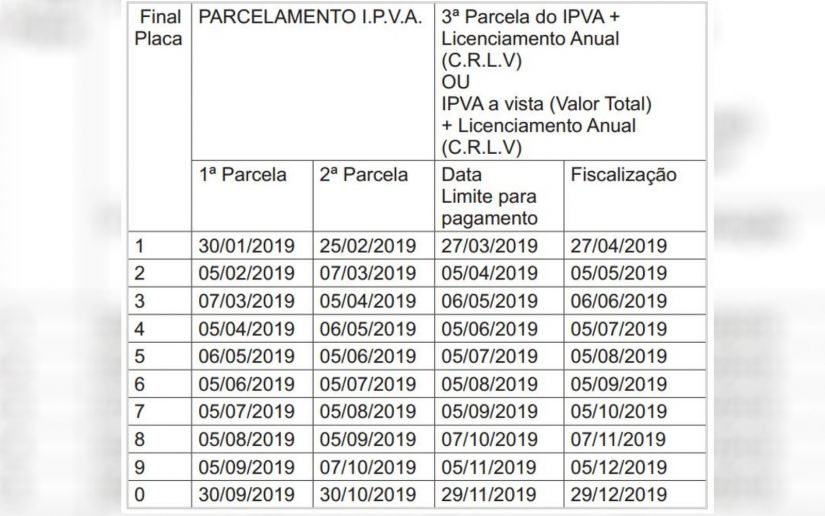 IPVA 2019 GO: Confira tabelas e calendários de pagamento