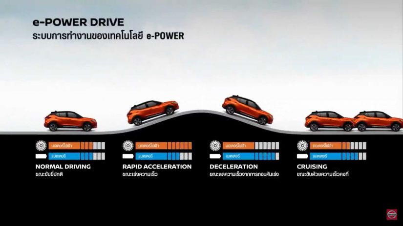 Novo Nissan Kicks terá visual inédito e motor 1.3 turbo e E-Power